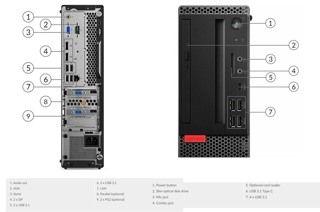 کیس استوک لنوو ThinkCentre M920 مدل SFF