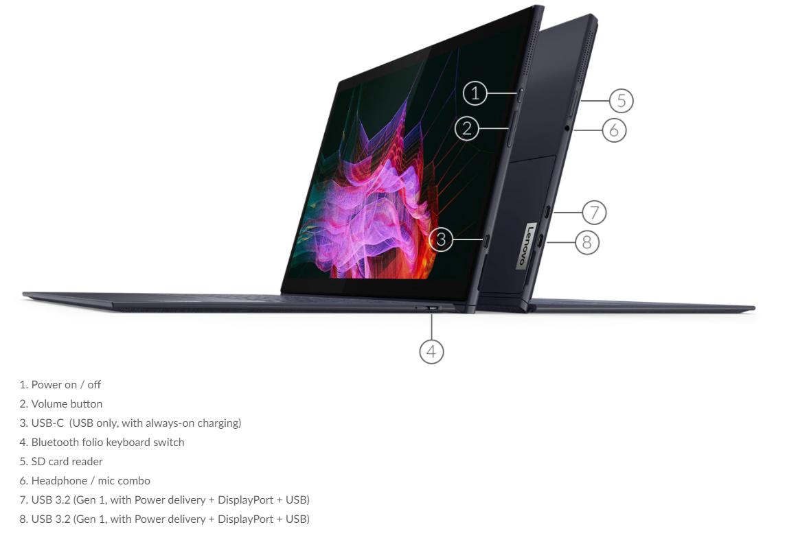لپ تاپ لنوو مدل Yoga Duet 7i پردازنده i7 (تبلت)